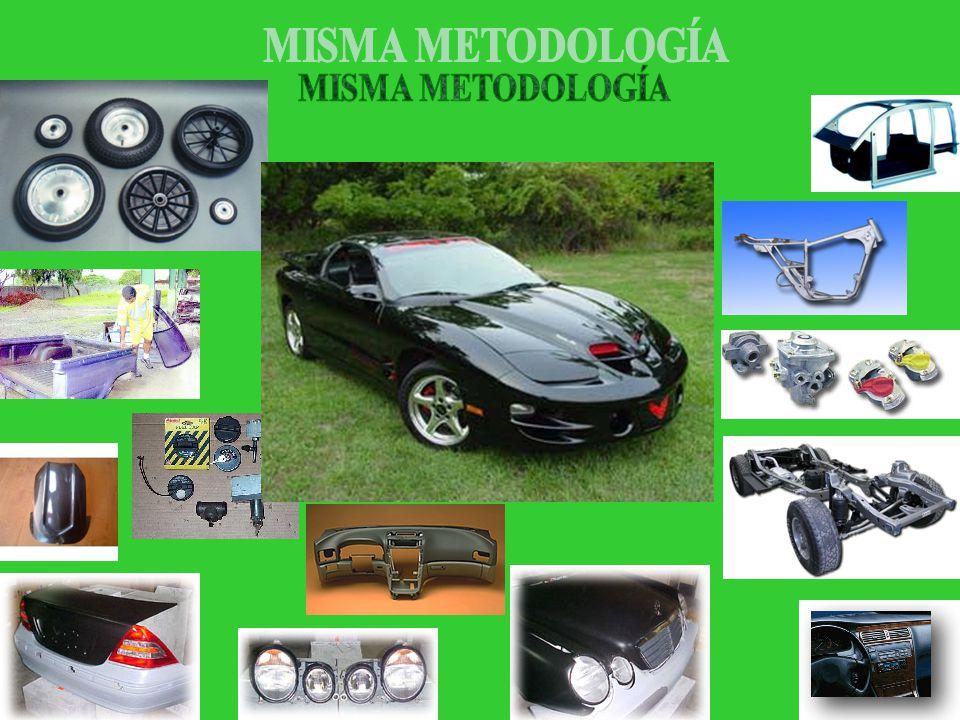 MISMA METODOLOGÍA