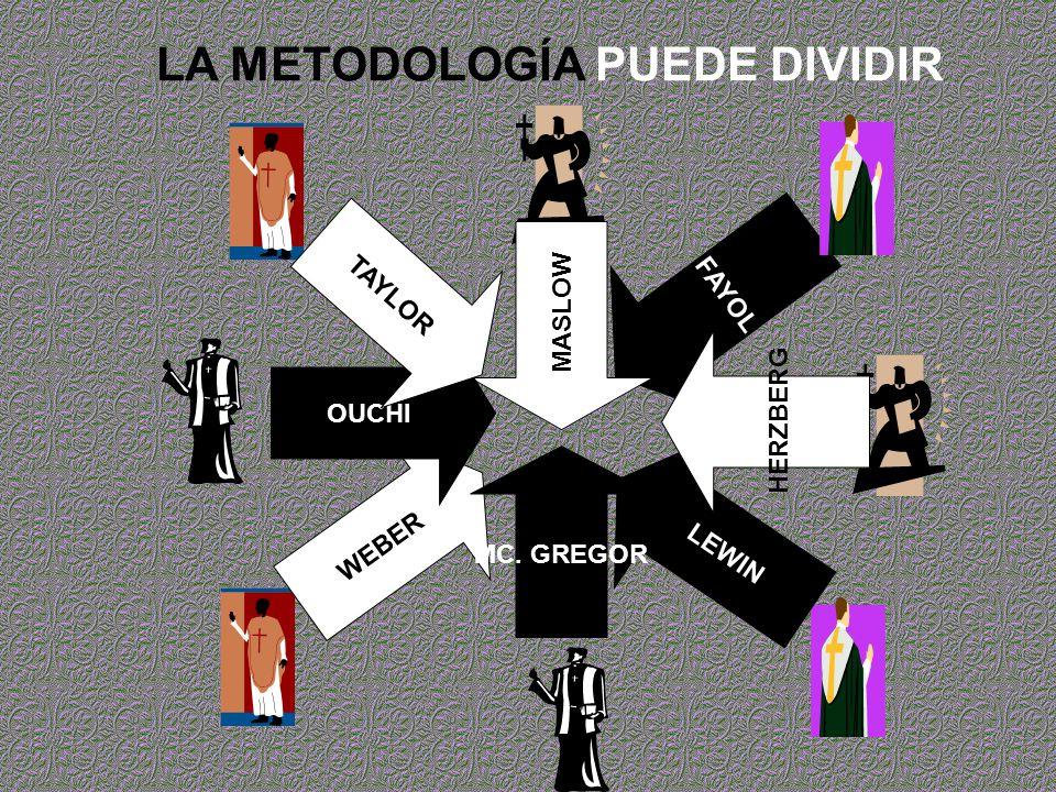 LA METODOLOGÍA PUEDE DIVIDIR
