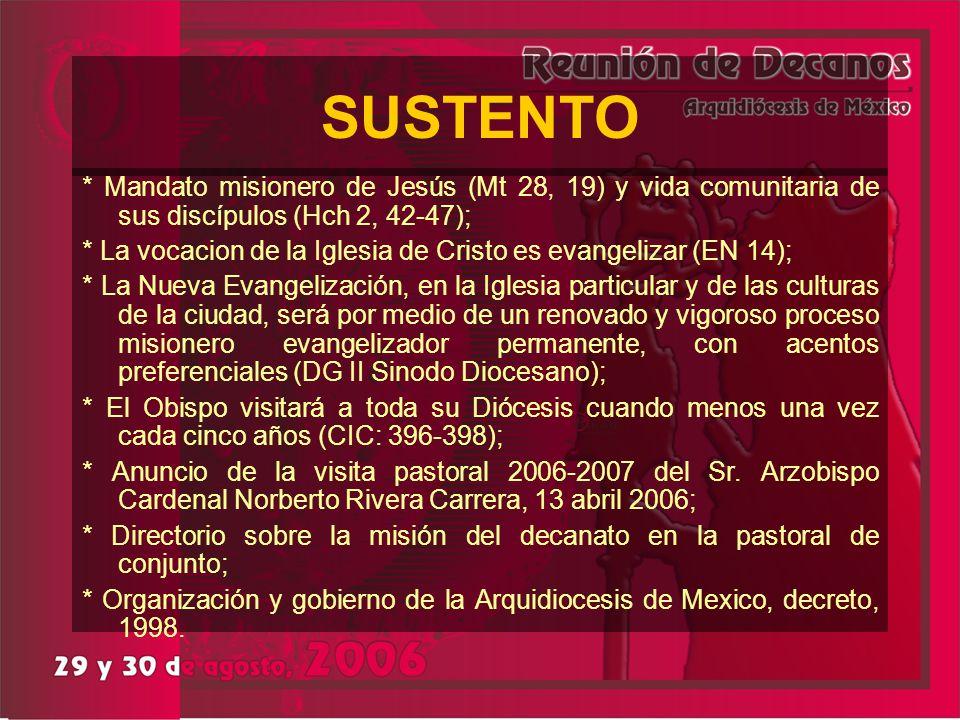 SUSTENTO * Mandato misionero de Jesús (Mt 28, 19) y vida comunitaria de sus discípulos (Hch 2, 42-47);
