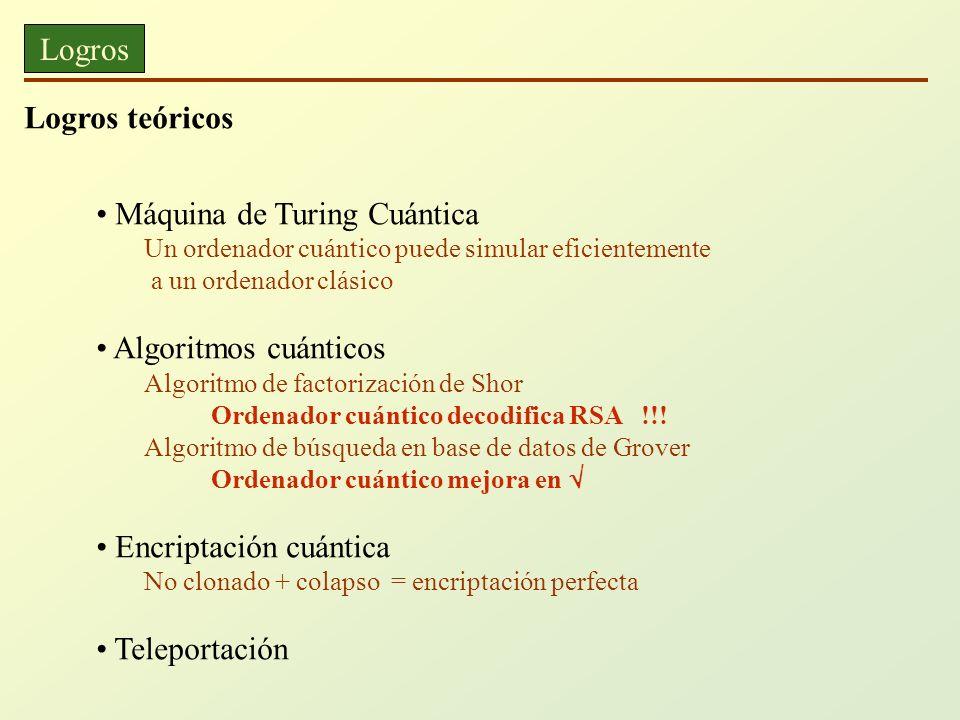Máquina de Turing Cuántica