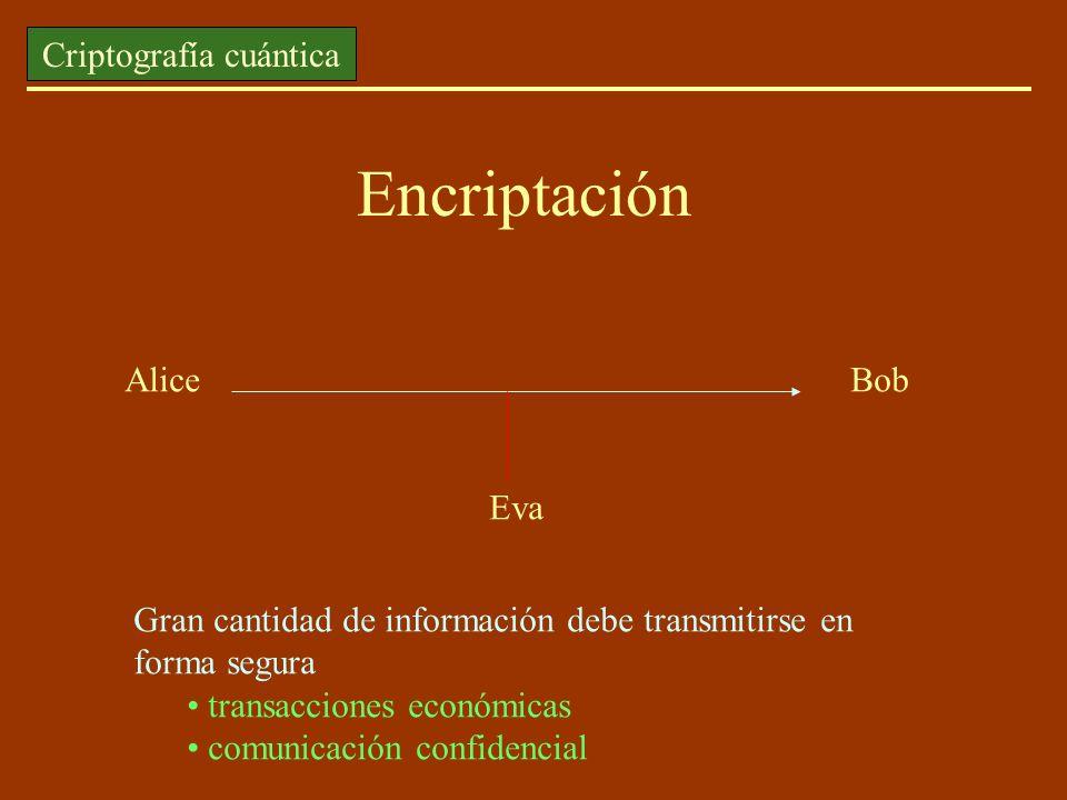 Criptografía cuántica