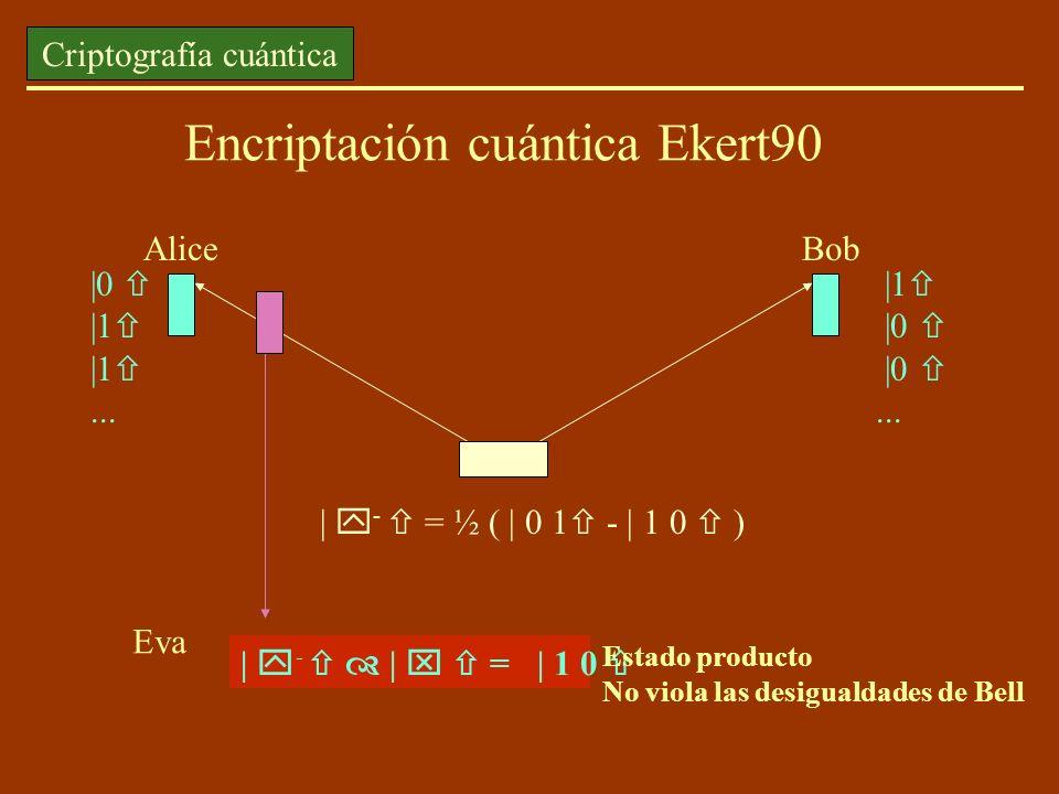 Encriptación cuántica Ekert90