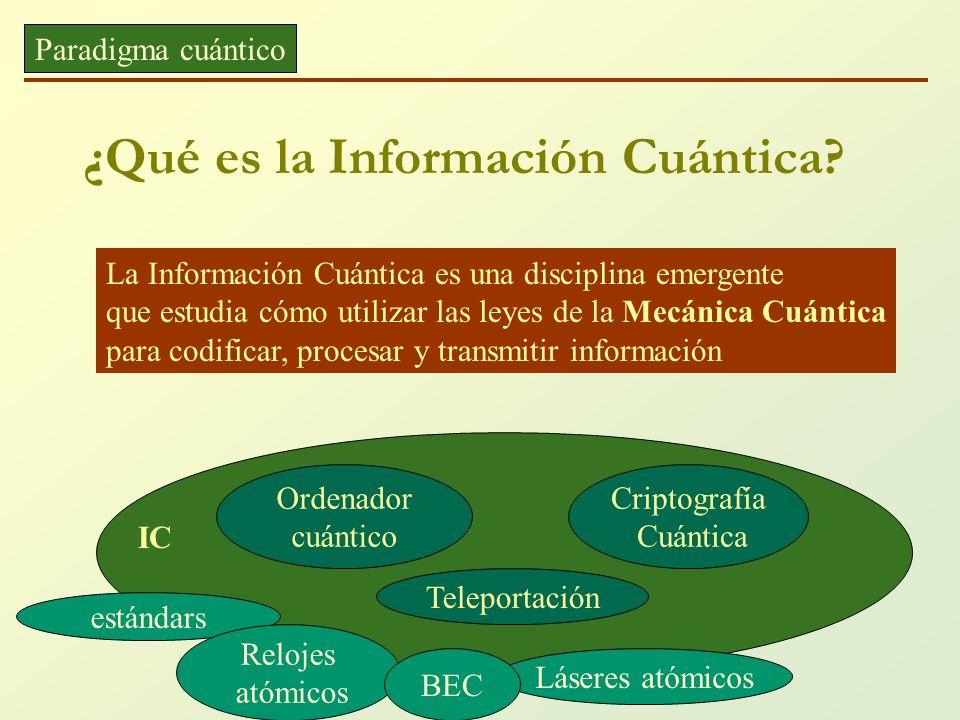 ¿Qué es la Información Cuántica