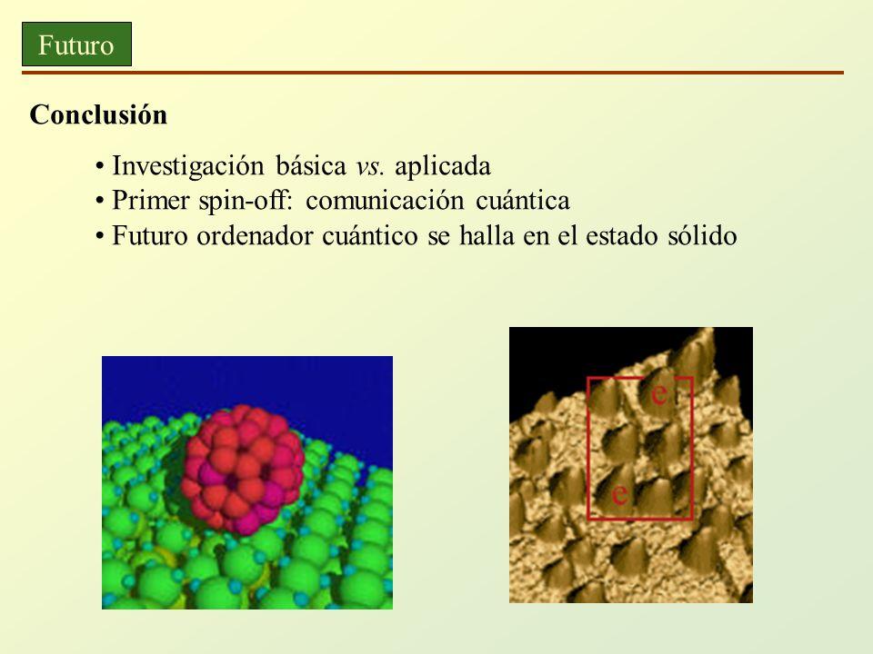 Futuro Conclusión. Investigación básica vs. aplicada. Primer spin-off: comunicación cuántica.