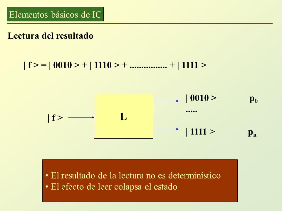 Elementos básicos de IC
