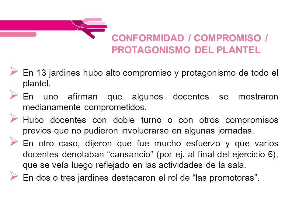 CONFORMIDAD / COMPROMISO / PROTAGONISMO DEL PLANTEL