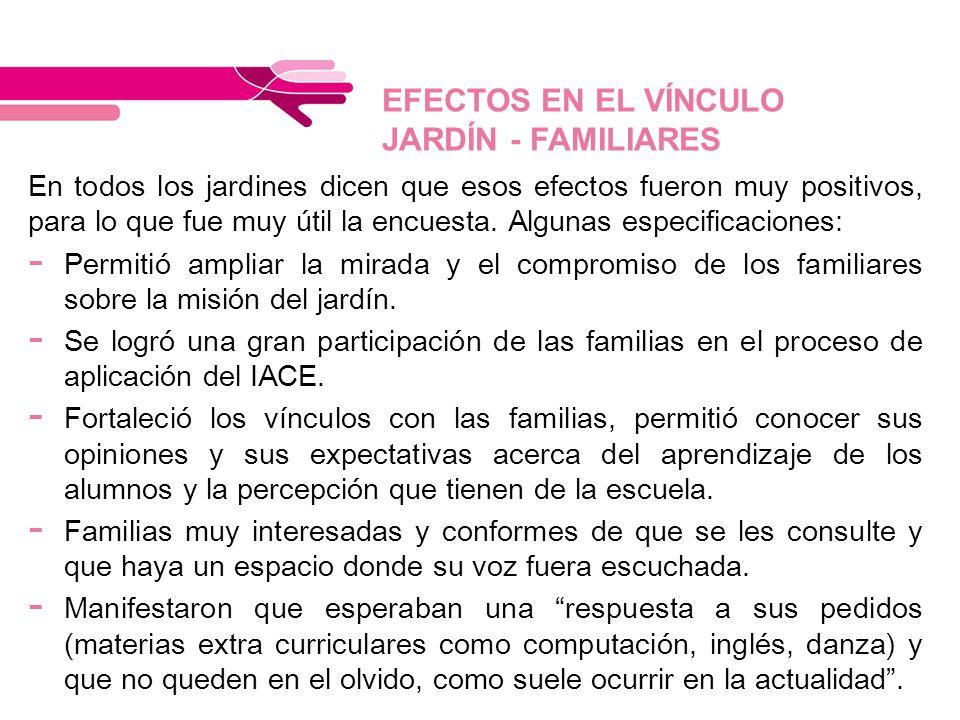EFECTOS EN EL VÍNCULO JARDÍN - FAMILIARES