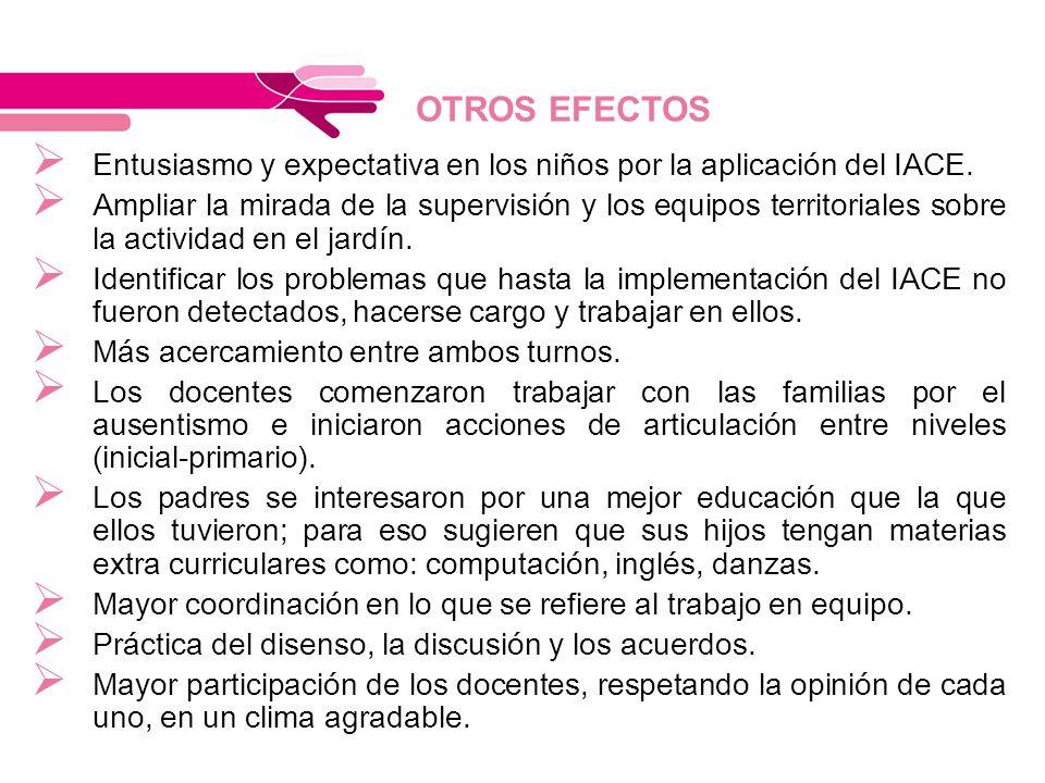 OTROS EFECTOS Entusiasmo y expectativa en los niños por la aplicación del IACE.