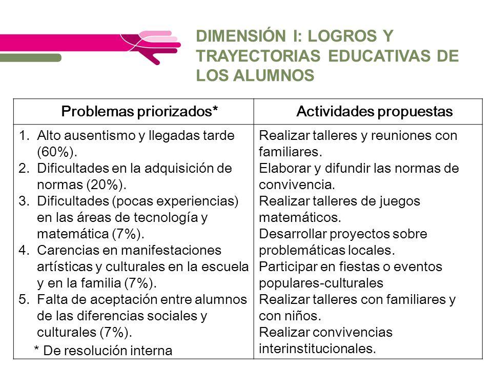 DIMENSIÓN I: LOGROS Y TRAYECTORIAS EDUCATIVAS DE LOS ALUMNOS
