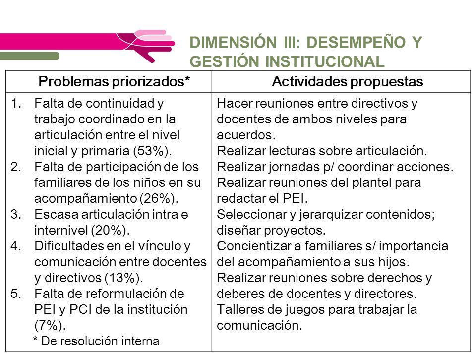 DIMENSIÓN III: DESEMPEÑO Y GESTIÓN INSTITUCIONAL