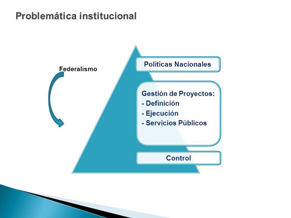 Problemática institucional