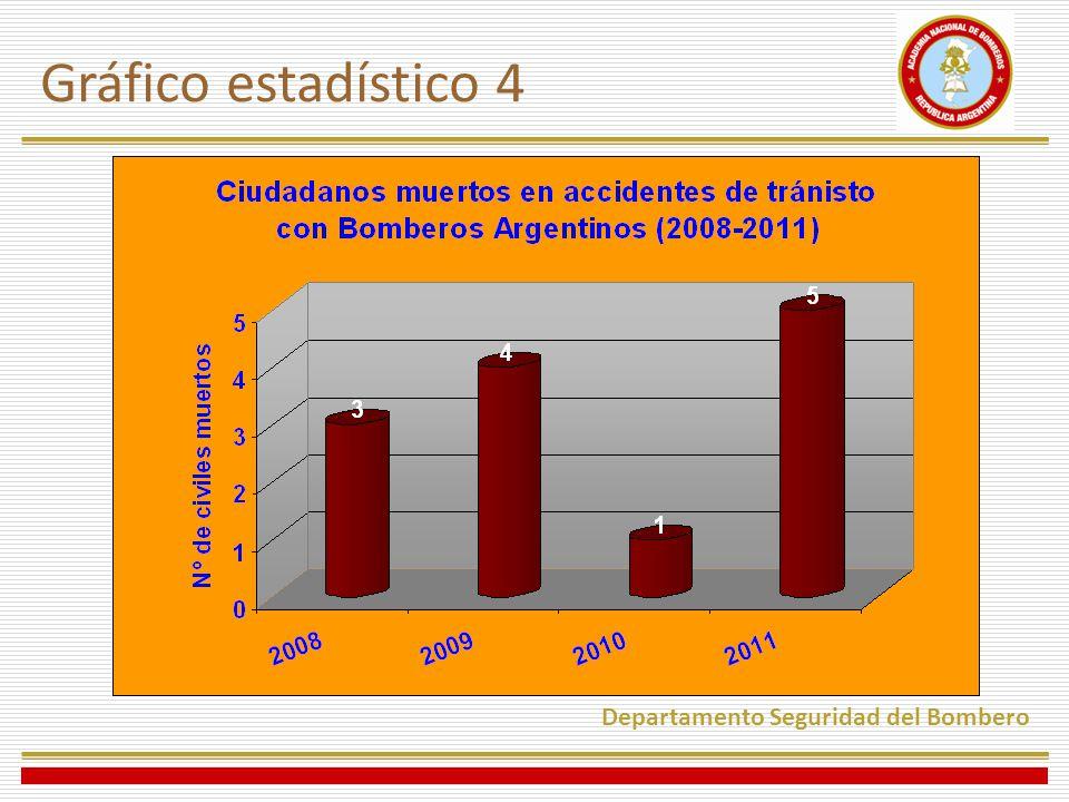 Gráfico estadístico 4 9 casos BBVV 4 casos BB rentados
