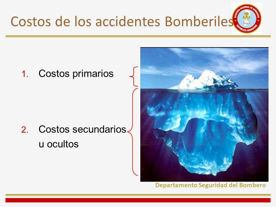 Costos de los accidentes Bomberiles