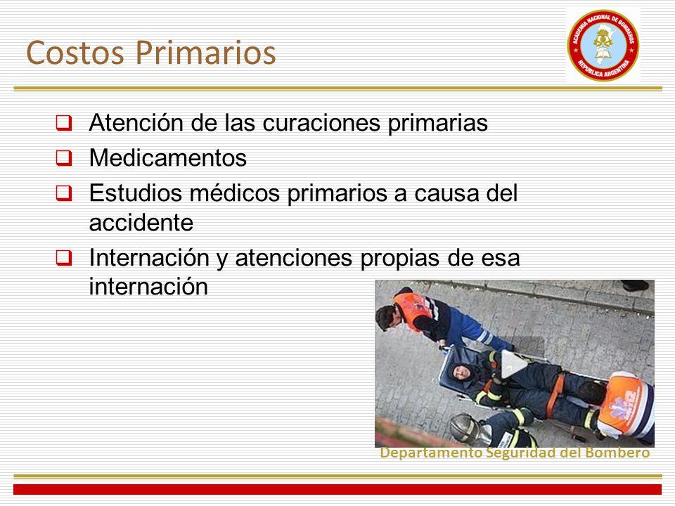 Costos Primarios Atención de las curaciones primarias Medicamentos