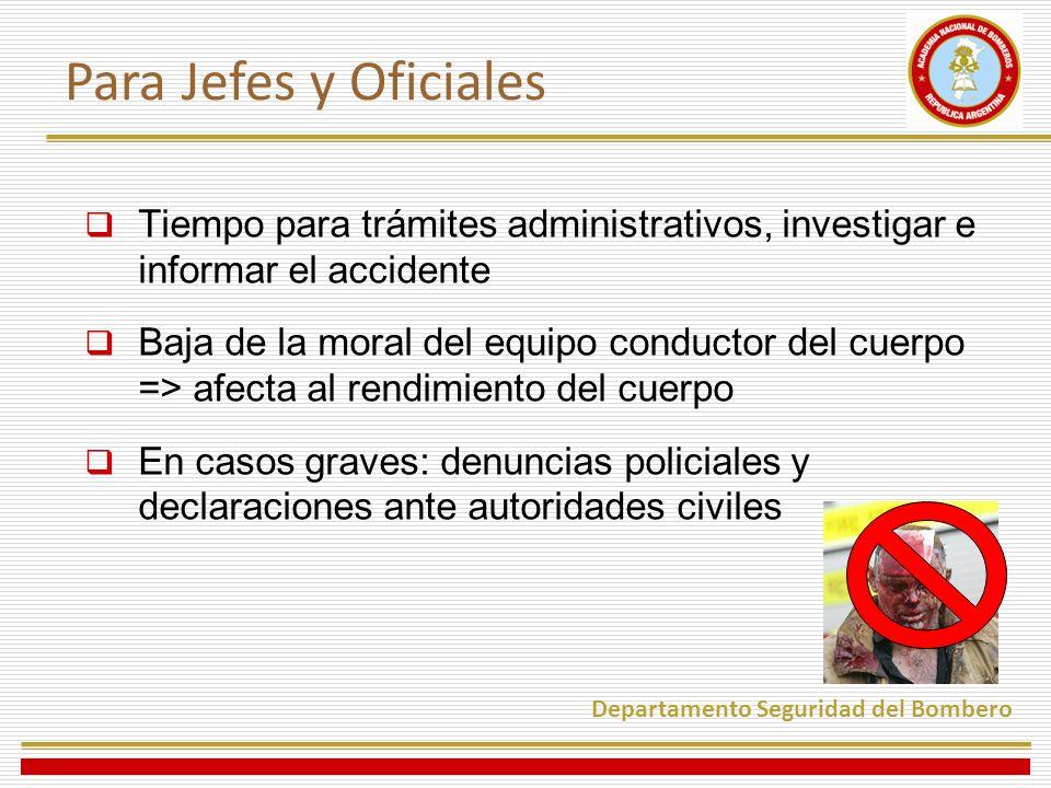 Para Jefes y Oficiales Tiempo para trámites administrativos, investigar e informar el accidente.