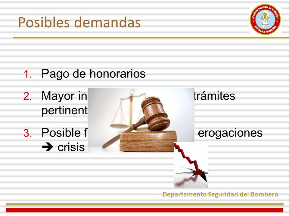Posibles demandas Pago de honorarios