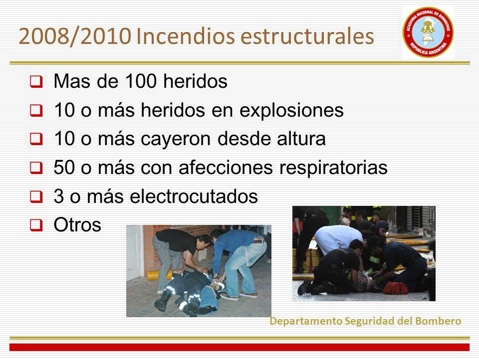 2008/2010 Incendios estructurales