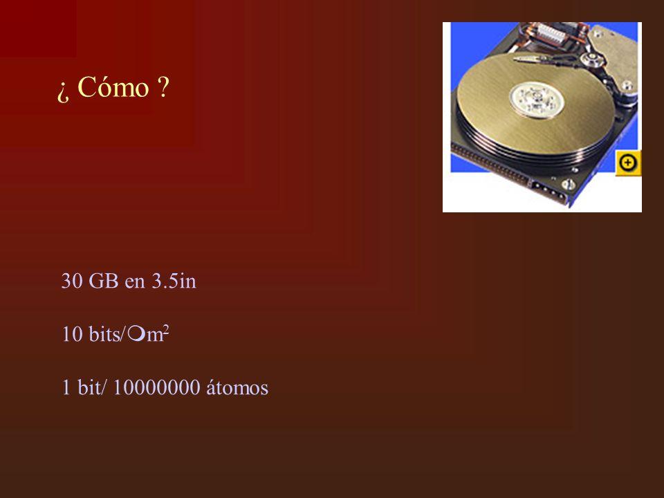 ¿ Cómo 30 GB en 3.5in 10 bits/m2 1 bit/ 10000000 átomos