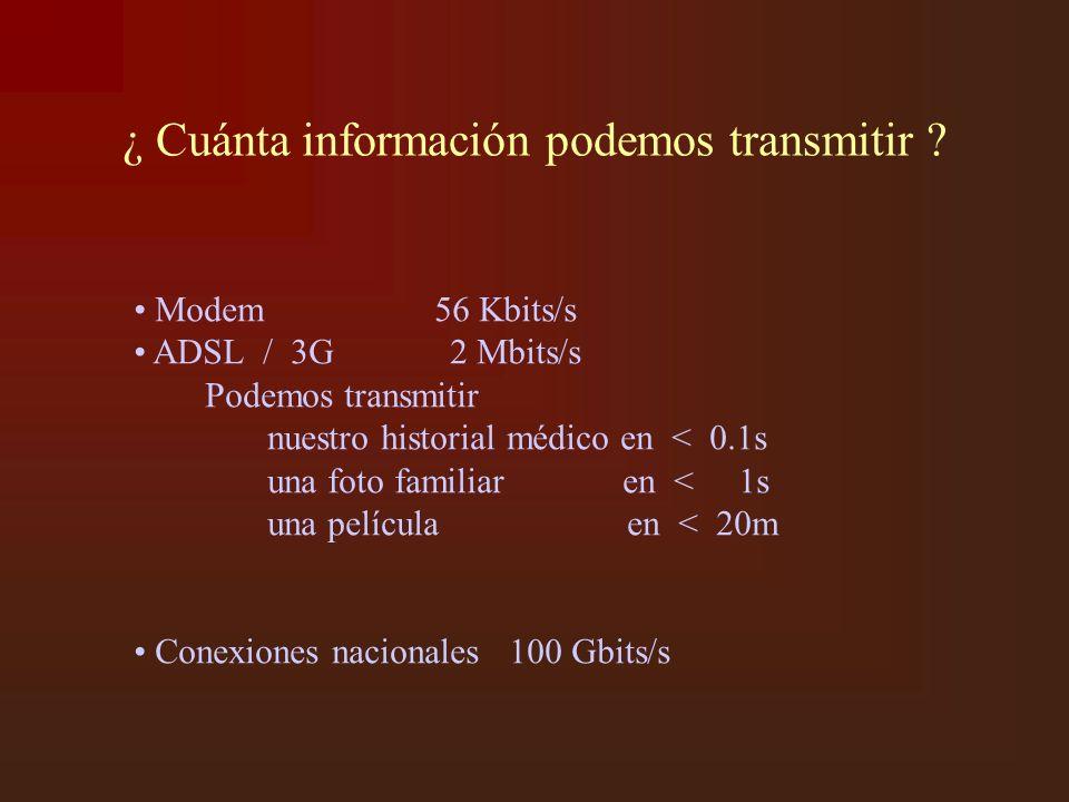 ¿ Cuánta información podemos transmitir