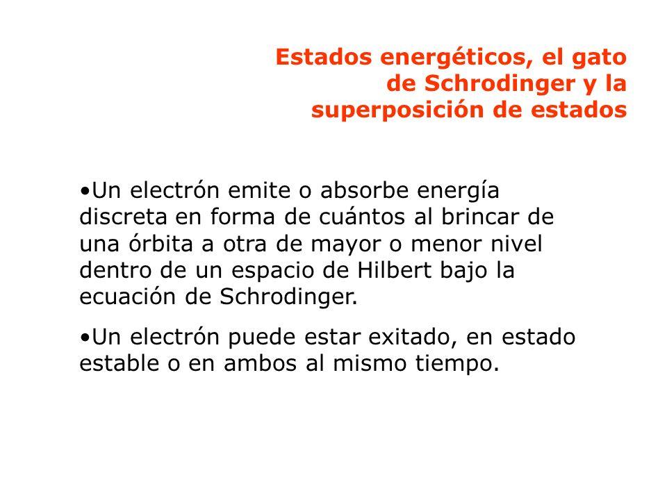 Estados energéticos, el gato de Schrodinger y la superposición de estados