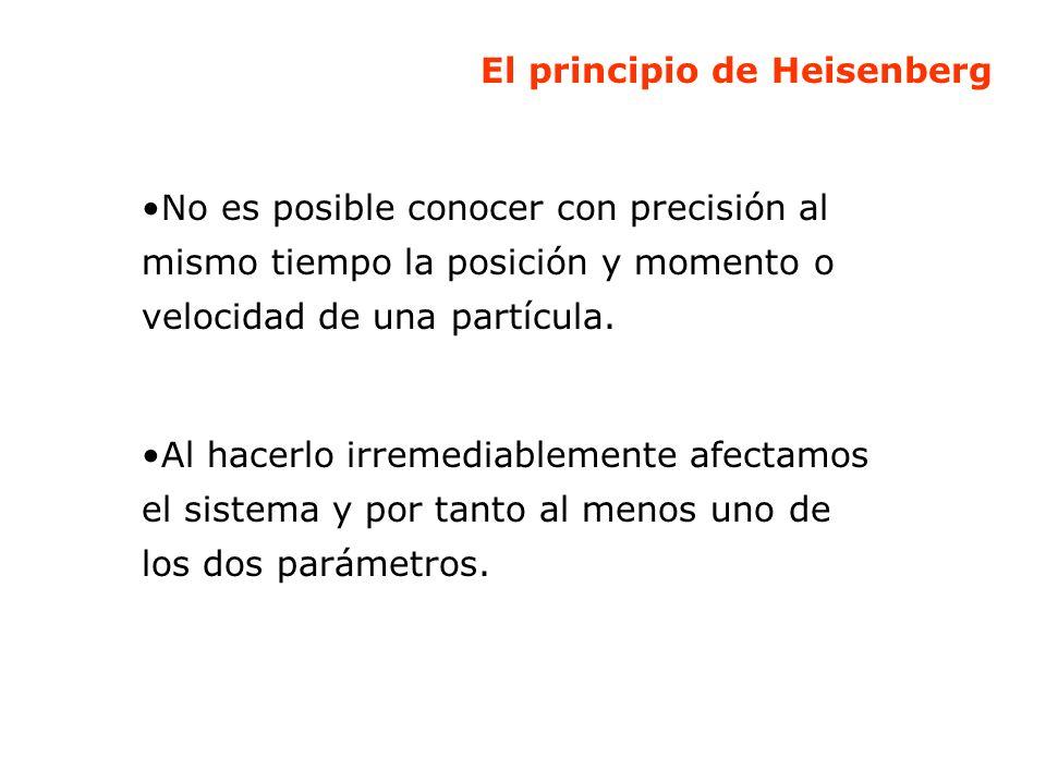 El principio de Heisenberg