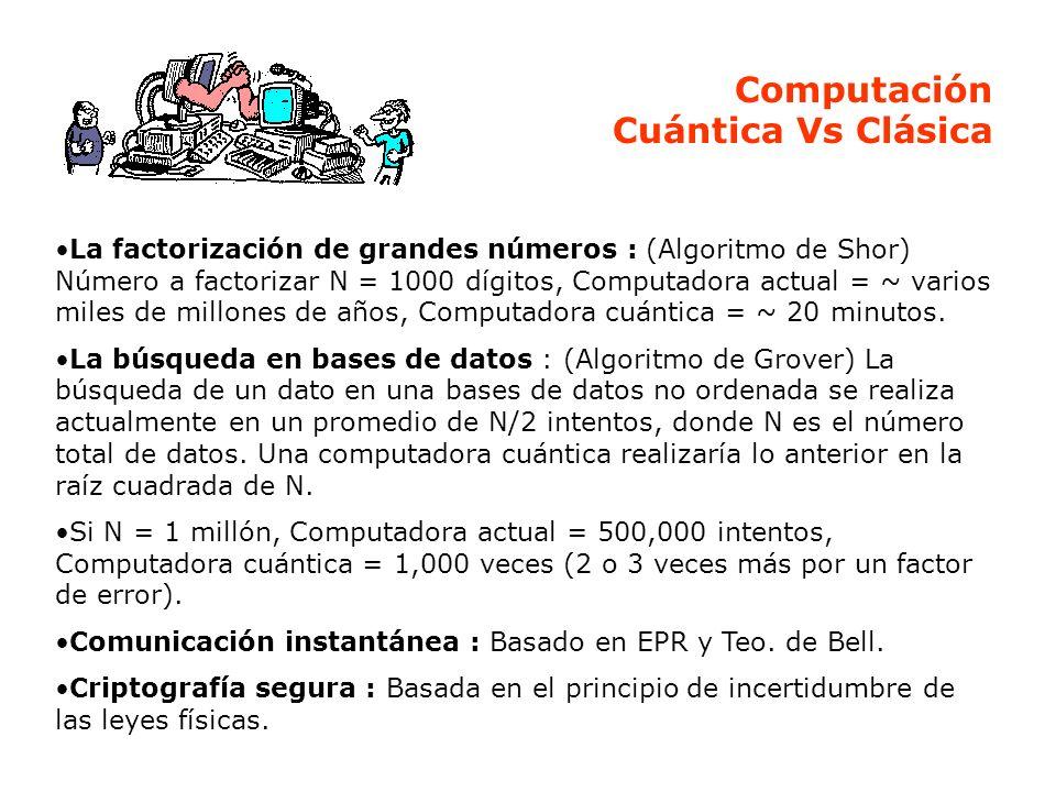 Computación Cuántica Vs Clásica