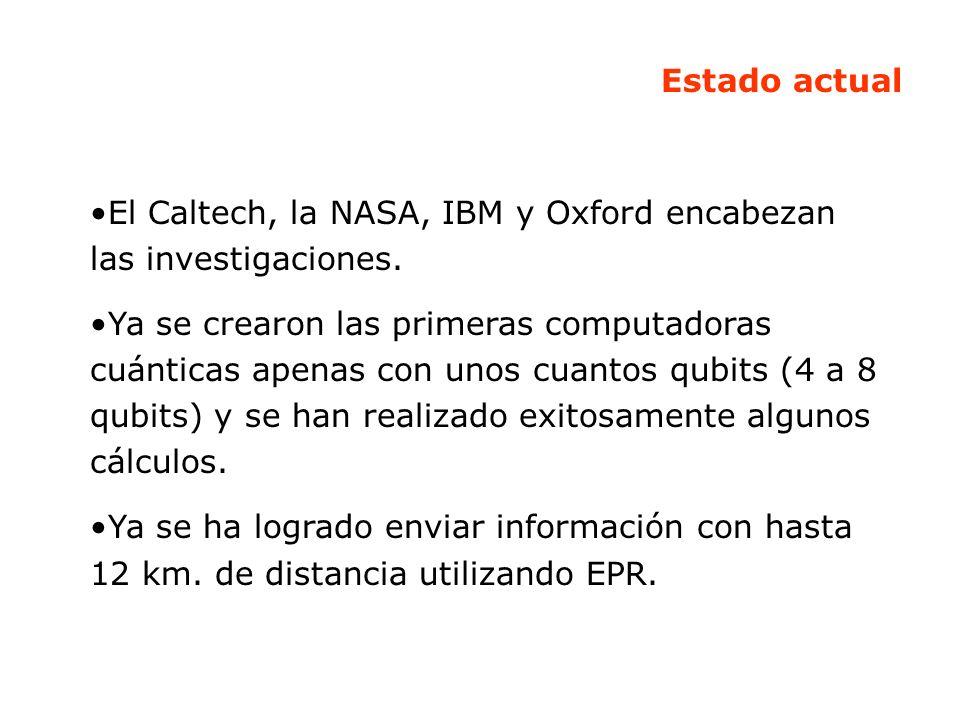Estado actual El Caltech, la NASA, IBM y Oxford encabezan las investigaciones.