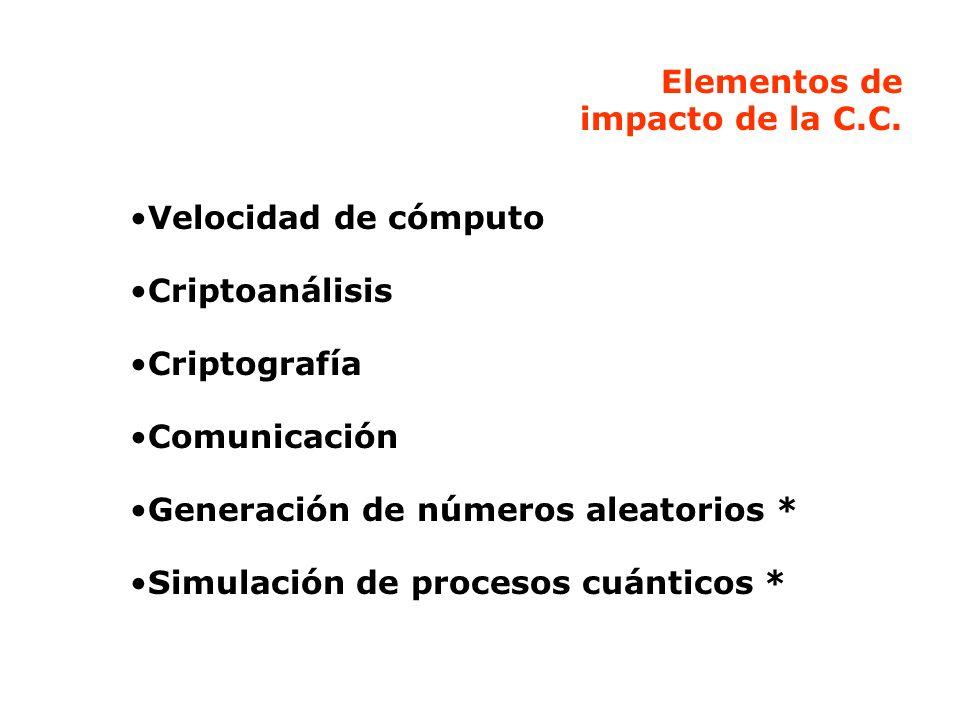 Elementos de impacto de la C.C.