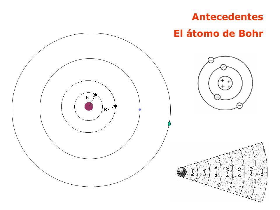 Antecedentes El átomo de Bohr
