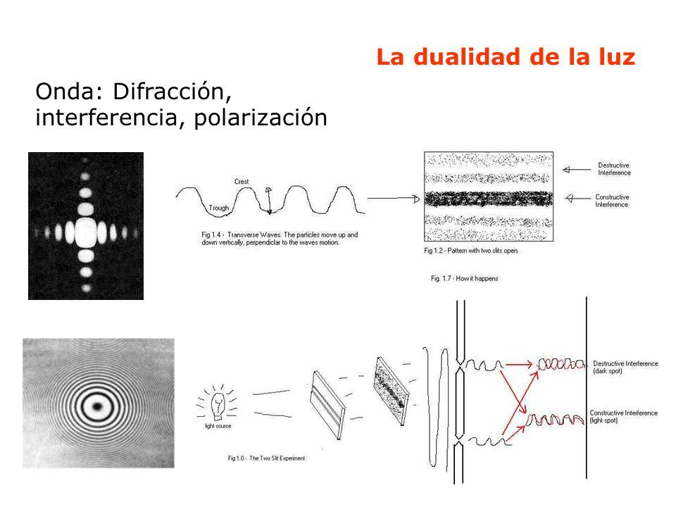 La dualidad de la luz Onda: Difracción, interferencia, polarización