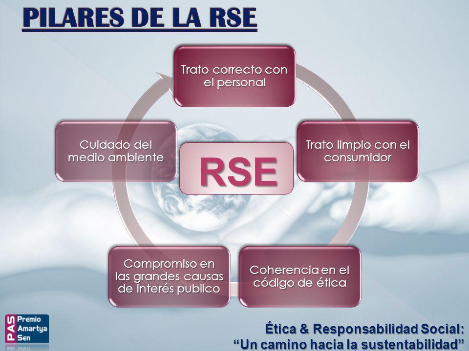 RSE PILARES DE LA RSE Ética & Responsabilidad Social: