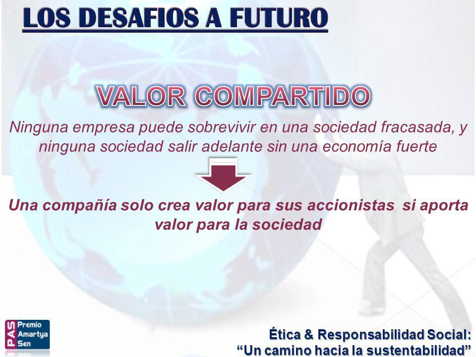 LOS DESAFIOS A FUTURO VALOR COMPARTIDO
