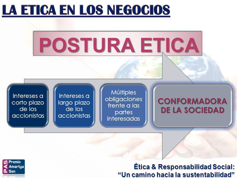 CONFORMADORA DE LA SOCIEDAD