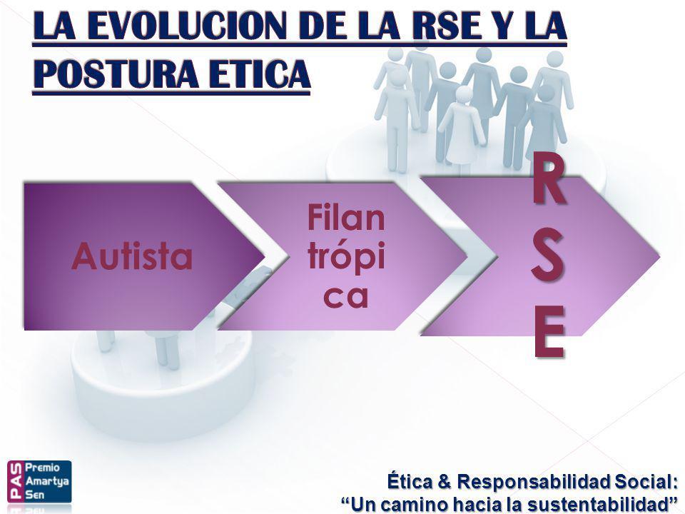 RSE LA EVOLUCION DE LA RSE Y LA POSTURA ETICA Autista Filantrópica
