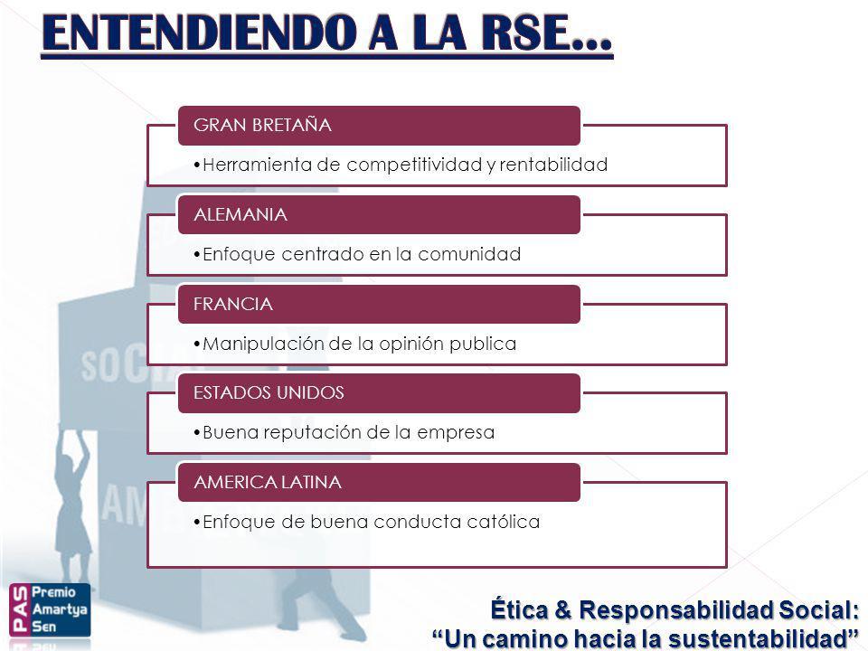 ENTENDIENDO A LA RSE… Ética & Responsabilidad Social: