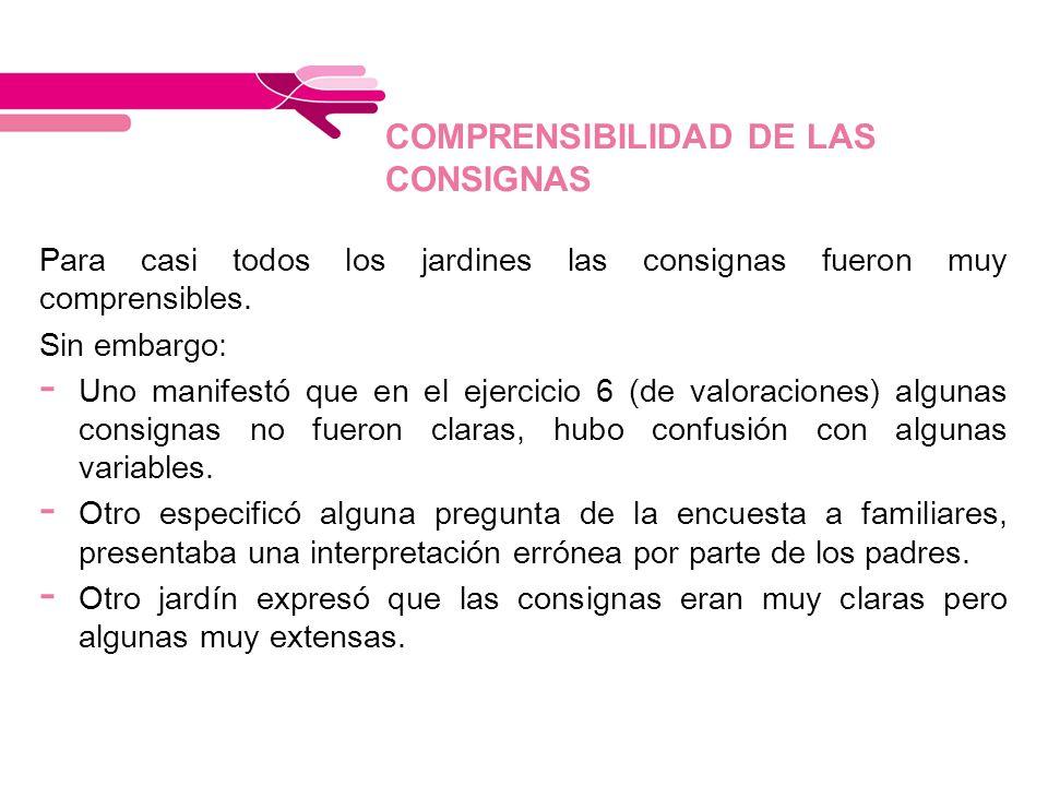 COMPRENSIBILIDAD DE LAS CONSIGNAS