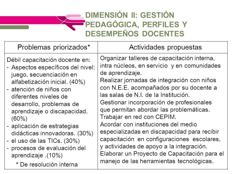 DIMENSIÓN II: GESTIÓN PEDAGÓGICA, PERFILES Y DESEMPEÑOS DOCENTES