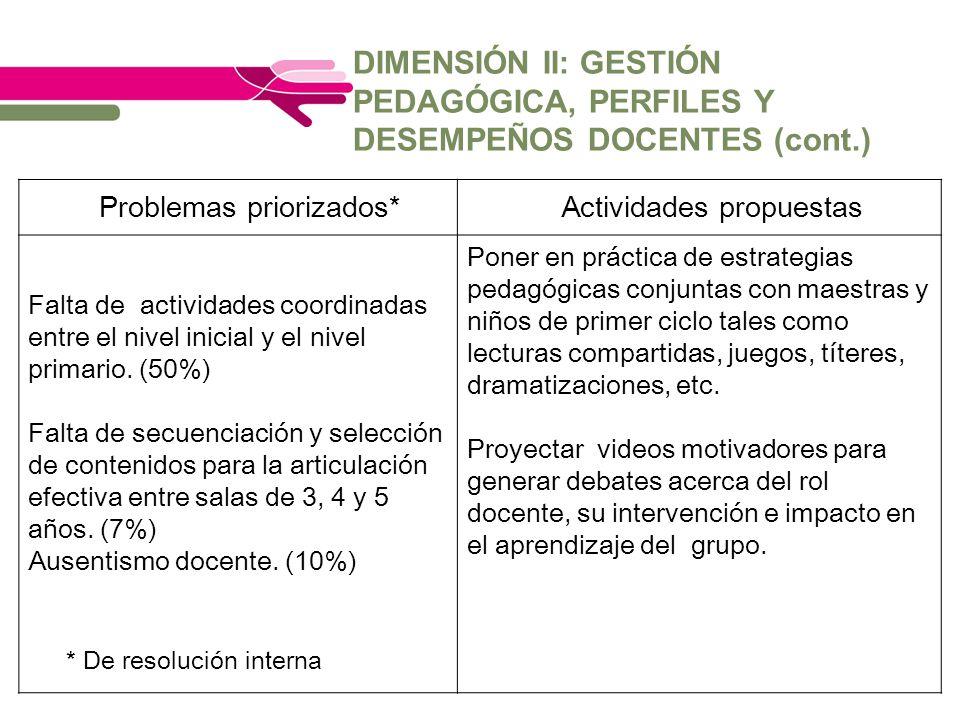 DIMENSIÓN II: GESTIÓN PEDAGÓGICA, PERFILES Y DESEMPEÑOS DOCENTES (cont