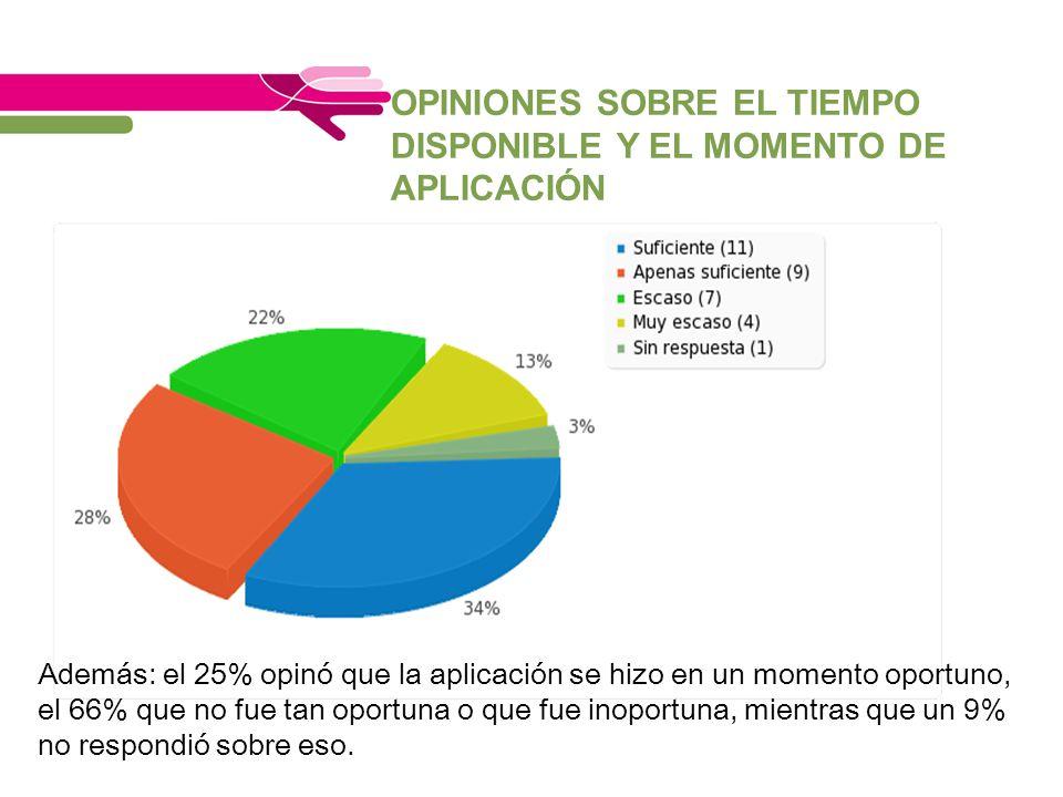 OPINIONES SOBRE EL TIEMPO DISPONIBLE Y EL MOMENTO DE APLICACIÓN