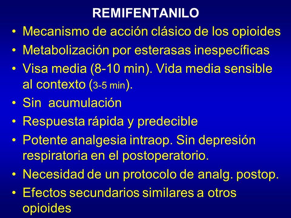 REMIFENTANILO Mecanismo de acción clásico de los opioides. Metabolización por esterasas inespecíficas.