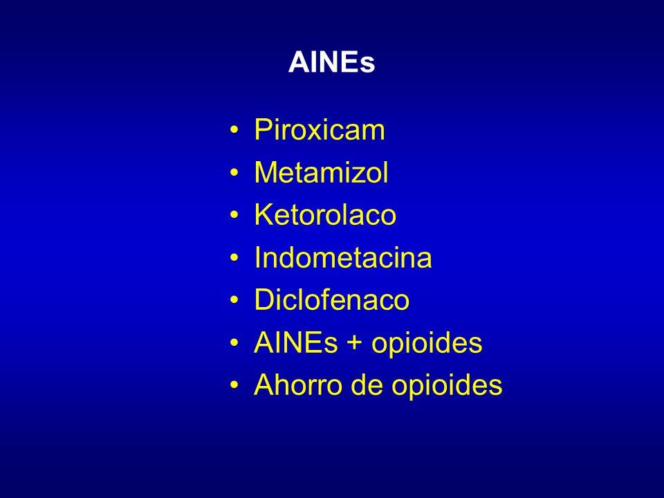 AINEs Piroxicam Metamizol Ketorolaco Indometacina Diclofenaco AINEs + opioides Ahorro de opioides