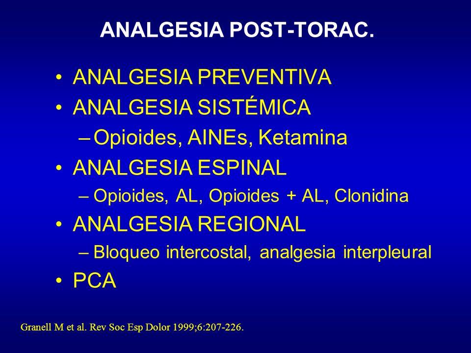 Opioides, AINEs, Ketamina ANALGESIA ESPINAL ANALGESIA REGIONAL PCA