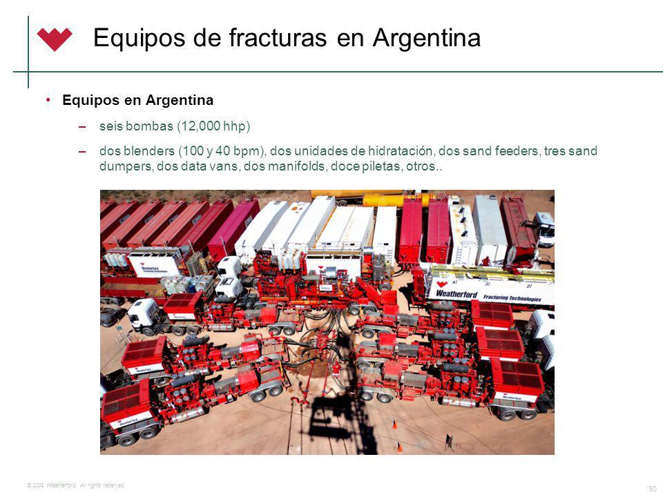 Equipos de fracturas en Argentina