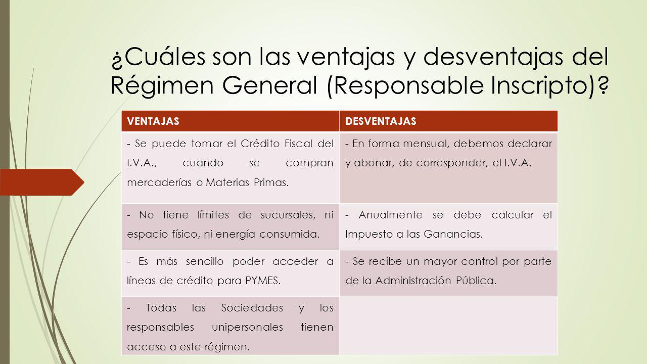 ¿Cuáles son las ventajas y desventajas del Régimen General (Responsable Inscripto)