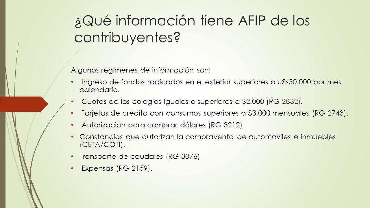 ¿Qué información tiene AFIP de los contribuyentes