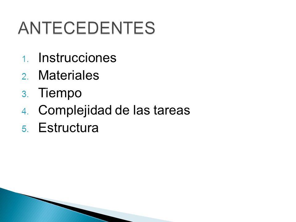 ANTECEDENTES Instrucciones Materiales Tiempo Complejidad de las tareas