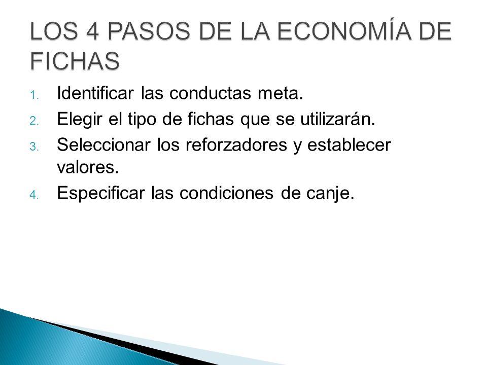 Los 4 pasos de la Economía de Fichas