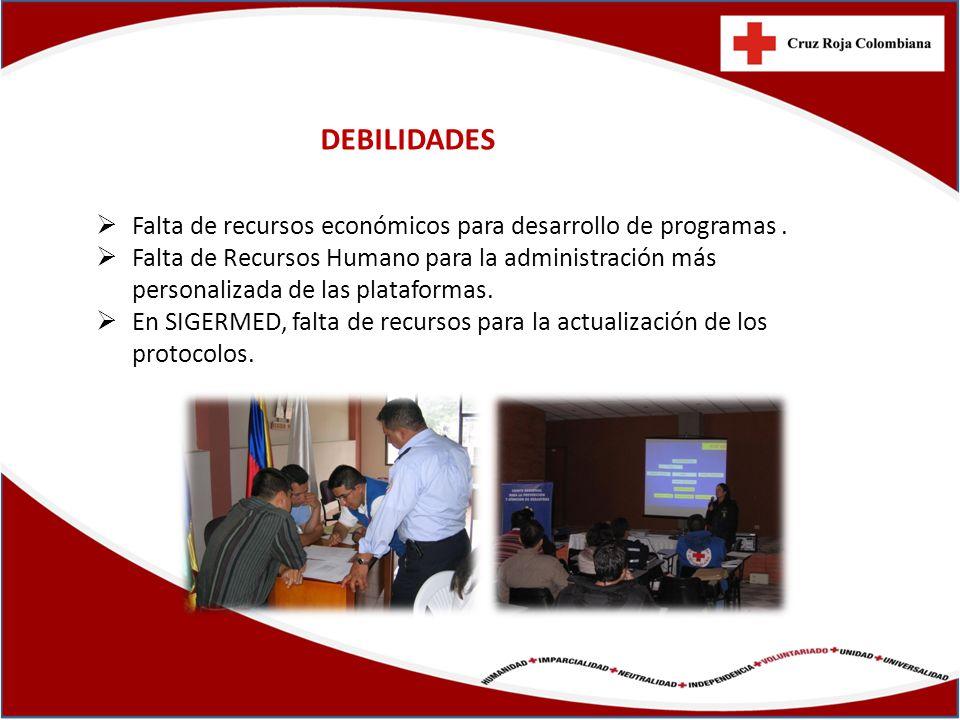DEBILIDADES Falta de recursos económicos para desarrollo de programas .