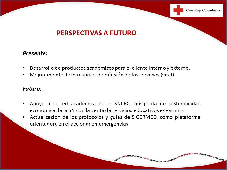 PERSPECTIVAS A FUTURO Presente: Futuro: