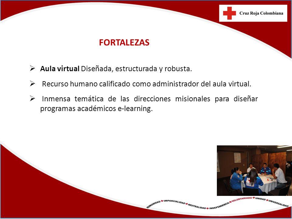 FORTALEZAS Aula virtual Diseñada, estructurada y robusta.